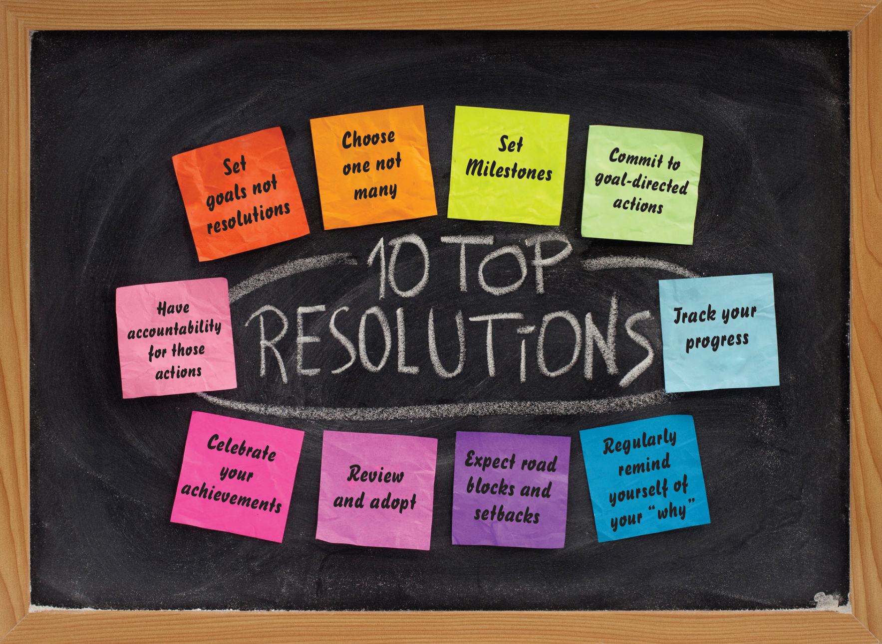 10 tips to make your New Year's Resolution a success ...